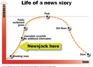 news-jacking-timely